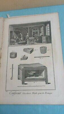 Recueil De Planches Sur Les Sciences Diderot 10 Tavole Di Mestieri Anno 1772 6