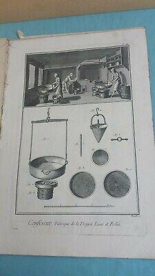 Recueil De Planches Sur Les Sciences Diderot 10 Tavole Di Mestieri Anno 1772 7