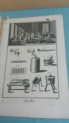 Recueil De Planches Sur Les Sciences Diderot 10 Tavole Di Mestieri Anno 1772 11