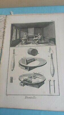 Recueil De Planches Sur Les Sciences Diderot 10 Tavole Di Mestieri Anno 1772 3