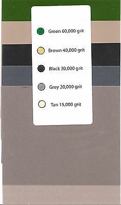 "Albion Alloys 353 - 5 Sheet 4"" x 4"" Assortment Micro Fine Sanding Film Kit New 2"
