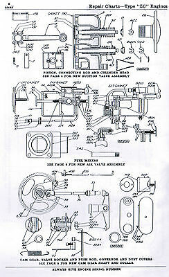Fairbanks Morse Type Z ZC 6 8hp Gas Engine Book Manual Hit Miss 2849A Motor Oil 2