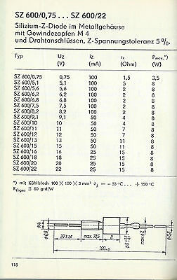 xx P max Leistungs-Z-Diode SZ600//xx P max 8W 8W Power diode SZ600 Sortiment