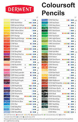 Derwent Coloursoft Professional Colour Pencils Available in 72 Colours 3
