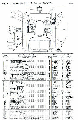 Fairbanks Morse Z B Engine Motor 5 & 7.5hp Book Manual Hit Miss Spark Plug 2738A 2