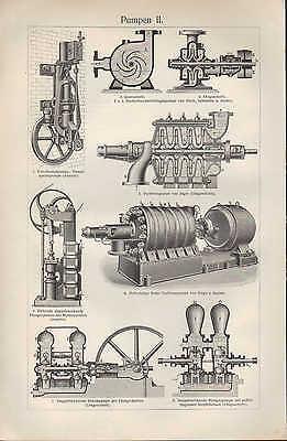 Lithografie 1908: PUMPEN. I/II. Niederdruckzentrifugalpumpe Duplexdampfpumpe 2