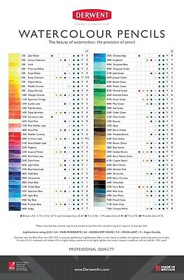 Derwent Professional Quality Watercolour Pencils in 72 Water-soluble Colours 2