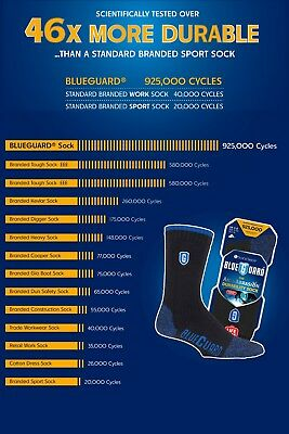 Blueguard - Mens Womens Black Heavy Duty Anti Abrasion Durable Work Boot Socks 4