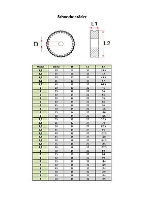 Schneckenrad Modul 2 mit    35 Zähne passend für unsere Schneckenwellen 2