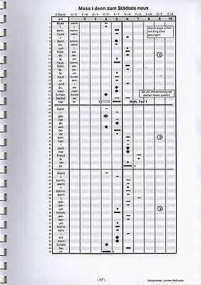 """Mundharmonika-Spielheft OHNE Noten /""""Querbeet/"""" für Bluesharps"""