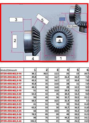 ETZR-45G-M1-25Z  Zahnrad Kegelrad Modul1 25 Zähne 45 Grad für Übersetzung 1:1 4