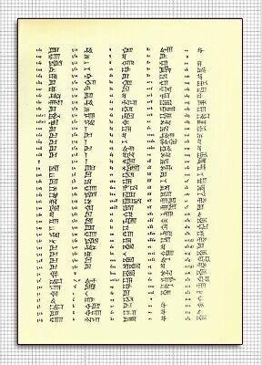 240 Old Cuneiform & Hieroglyphics Books on DVD - Sumerian Cylinders Tablets 41 3