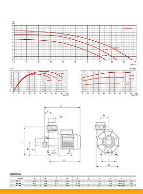 Hochleistungspumpe Jet Pumpe Gegenstromanlage Jet Swim 70m³//h 3.0HP 230V