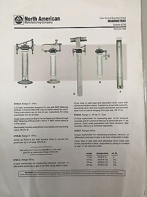 Dwyer Inclined Draft Gauges Series 171