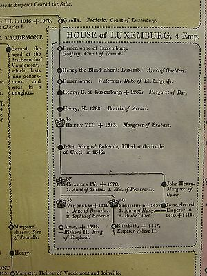 1807 LARGE CHART GENEALOGY ~ GERMAN EMPIRE from RUDOLPH of HABSBURG to 1805 4