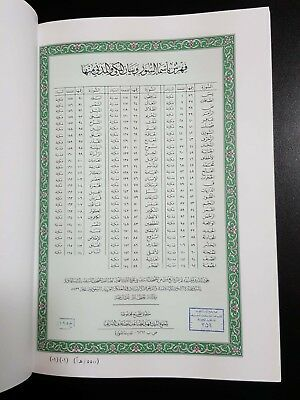 The holy Quran  Koran. Quarter Of  yāsīn Yaseen . King Fahad  P. Madinah 2018 9