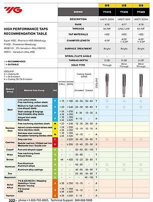 6pcs 1/4-20 H2 3 Straight Flutes Screw Thread Insert Plug Tap HSS Bright YG1 4