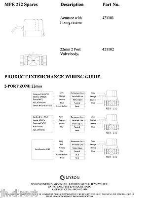 Swell Myson Motorised Valve Wiring Diagram Wiring Diagram Wiring Cloud Peadfoxcilixyz