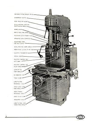 Moore Model 3 Jig Borer Maintenance And Operation Manual 116