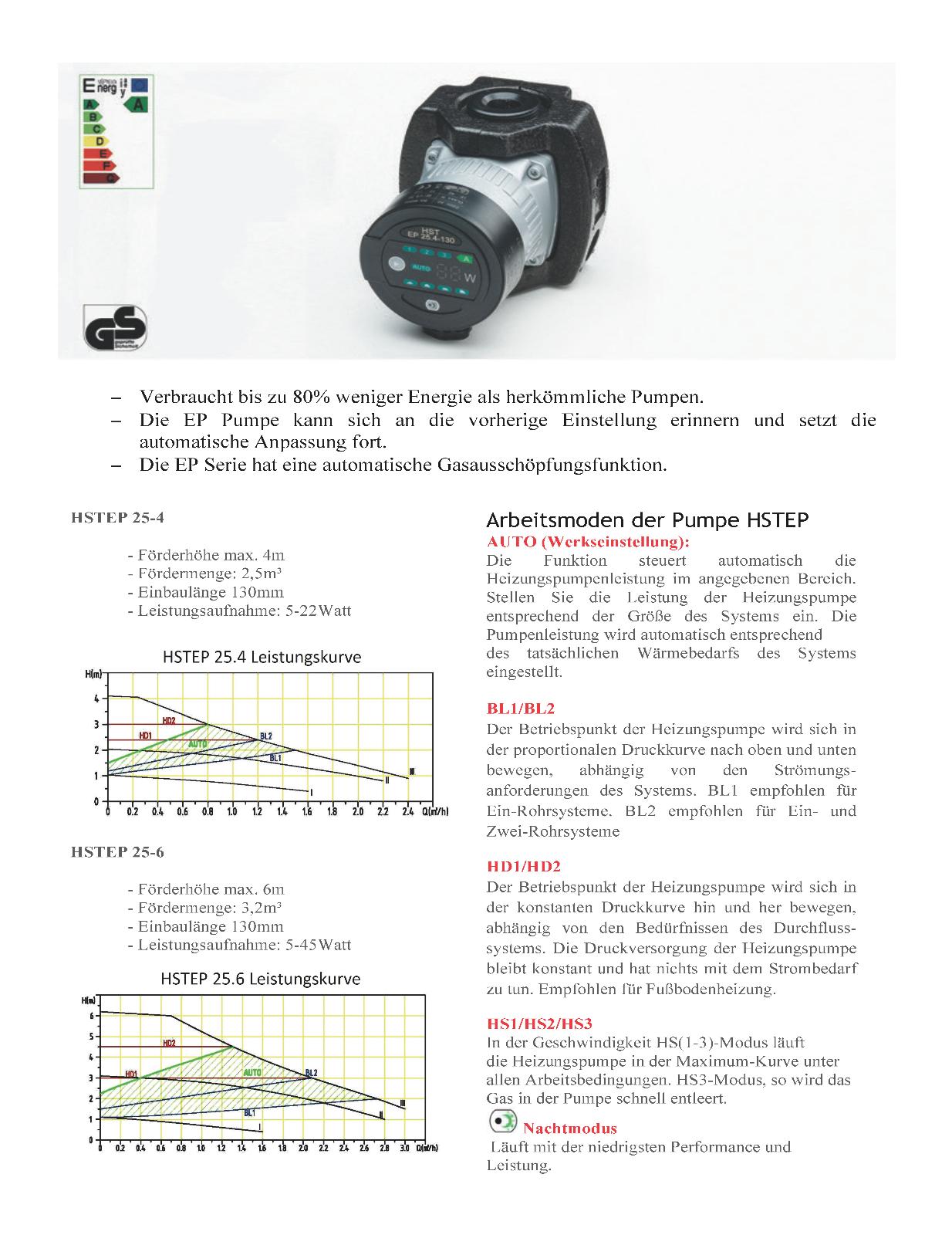 Heizungspumpe  HSTEP 25-40/130,  25-60/130, 20-60/130(1Zoll)   Hocheffizienz-A