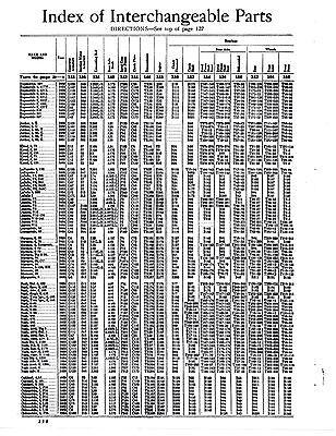 OAKLAND PART INTERCHANGE 1927 1928 1929 1930 1931 1932 1933 1934 1935