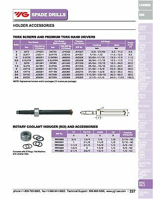 """2"""" Shank, Straight Flute Standard Length YG1 Spade Drill Holder 3"""