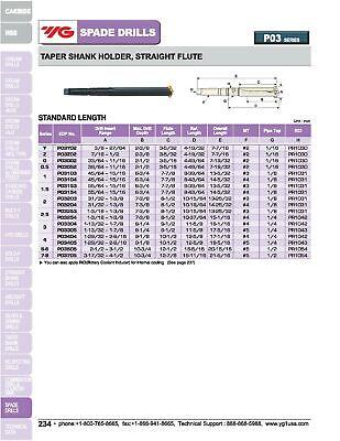 Morse Taper #5 Shank, Straight Flute Standard Length YG1 Spade Drill Holder 12