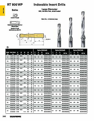 "34.51mm - 37.50mm Insert Range, 1-1/4"" Shank, RT800WP 3XD Indexable Drill 2"