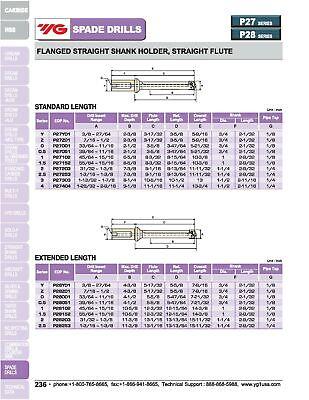 """1"""" Shank, Straight Flute Standard Length YG1 Spade Drill Holder 2"""