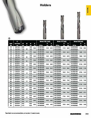 25.00mm - 25.49mm Insert Range, 25mm Shank, HT800WP 7XD Indexable Drill Body, 4