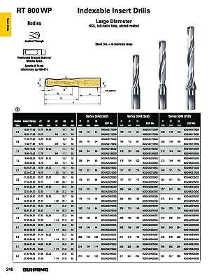"18.00mm - 19.00mm Insert Range, 3/4"" Shank, RT800WP 5XD Indexable Drill Body, 2"