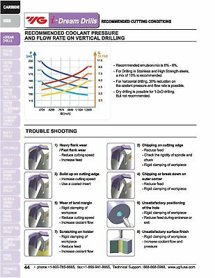 "1.0039""-1.0232"" Range I-Dream Drill Holder Coolant Fed, 7-11/64"" (7XD) Drill 9"