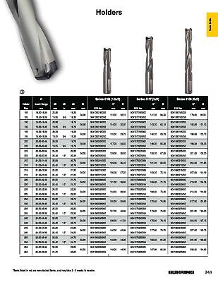 "22.00mm - 22.49mm Insert Range, 1"" Shank, HT800WP 7XD Indexable Drill Body, 4"