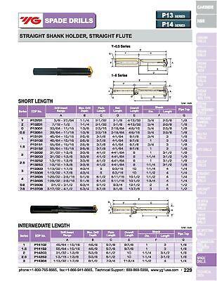 """3"""" Shank, Straight Flute Short Length YG1 Spade Drill Holder 6"""