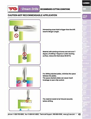 5pcs I-Dream Drill Replacement Torx Screw For I-Dream Drills, Series G-3, G-4 6