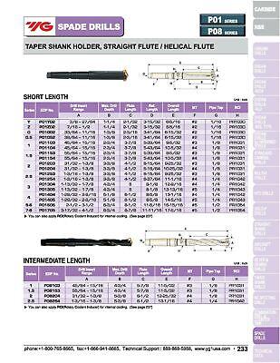 """1"""" Shank, Straight Flute Standard Length YG1 Spade Drill Holder 10"""