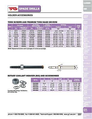 """1"""" Shank, Straight Flute Standard Length YG1 Spade Drill Holder 3"""
