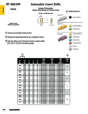 "34.51mm - 37.50mm Insert Range, 1-1/4"" Shank, RT800WP 3XD Indexable Drill 3"