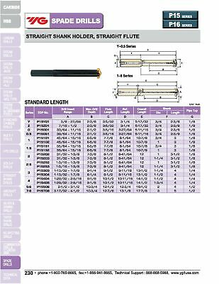 """2"""" Shank, Straight Flute Standard Length YG1 Spade Drill Holder 7"""