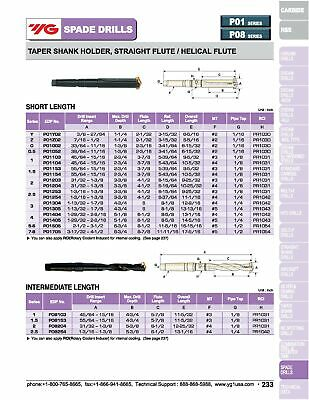 Morse Taper #3 Shank, Straight Flute Short Length YG1 Spade Drill Holder 11