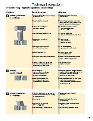 2pcs  6-40 S.T.I. Green Ring Spiral Flute Semi-Bottoming ANSI Standard Tap, 5