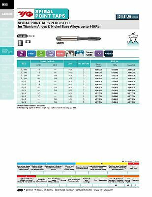 SOWA Spiral Point Tap 1//2-20 H3 3FL HSS-V Oxide 7116-9152
