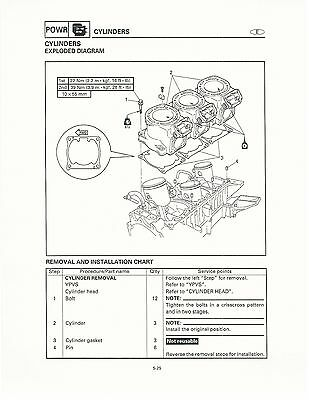 2001 yamaha waverunner gp1200r owners manual