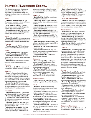 Dungeons & Dragons D&D Player's Handbook 5th Edition 4