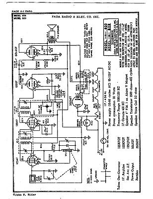 ALL 1919 TO 1953 FADA Radio SERVICE MANUAL CD HUGE w