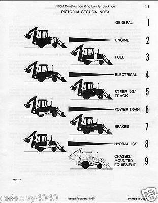 CASE 580K PHASE 1 TRACTOR TLB SERVICE MANUAL & PARTS MANUALS = SEARCHABLE CD