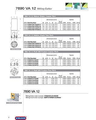 Kennametal Stellram Milling Cutter Indexable #7690VA12A2.50Z06R #027947