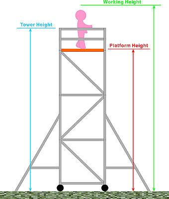 SUPER DIY 7.2M (5 in ONE) - Aluminium Scaffold Tower  Towers - British Design