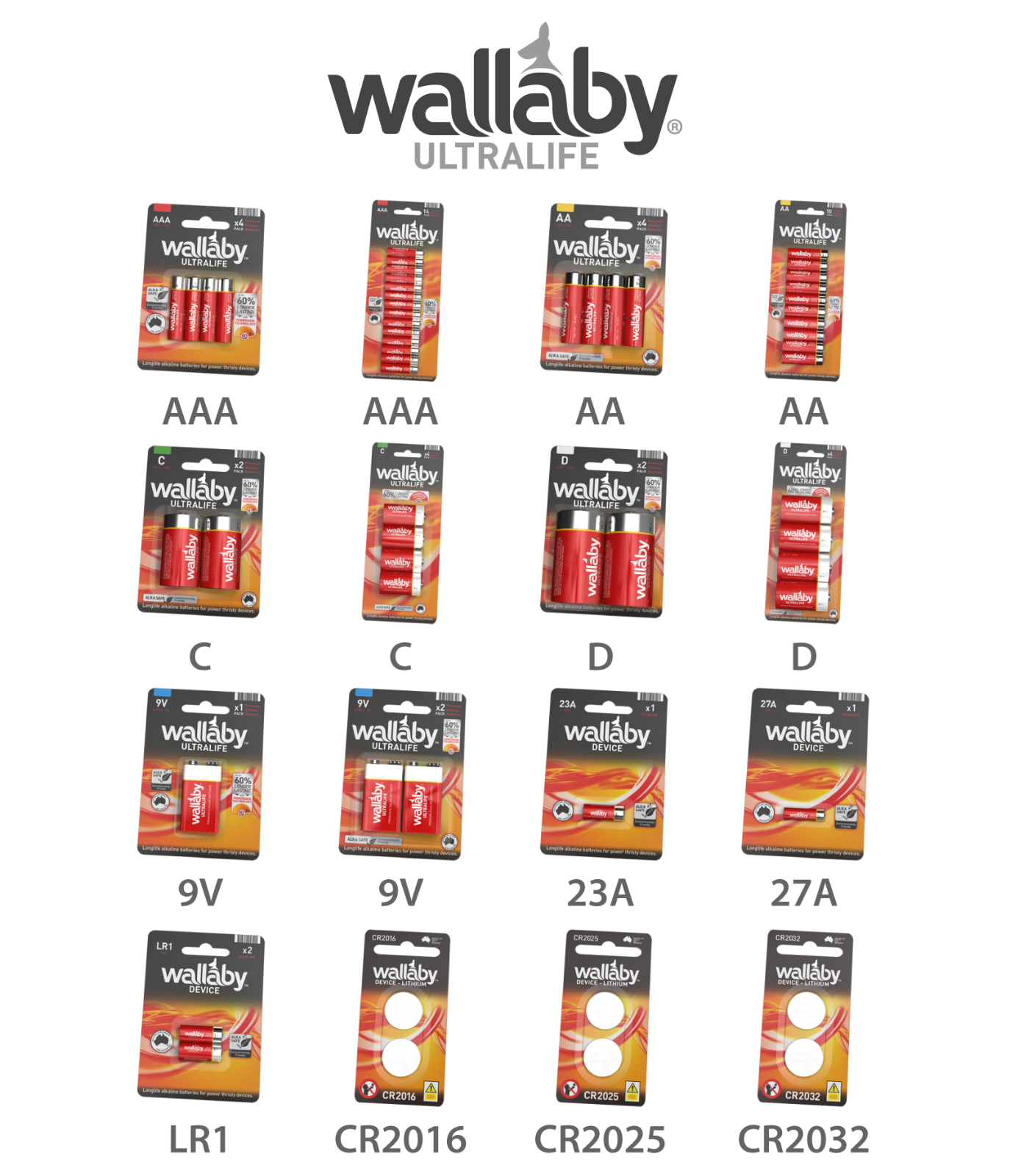 Wallaby Alkaline Batteries AA,AAA,C,D,9v,23A,27A,LR1,CR2016,CR2025,CR2032,12V 2