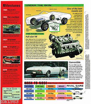 1968 OLDSMOBILE 442 / 4-4-2 W-30 SPEC SHEET/Brochure: 455, W30